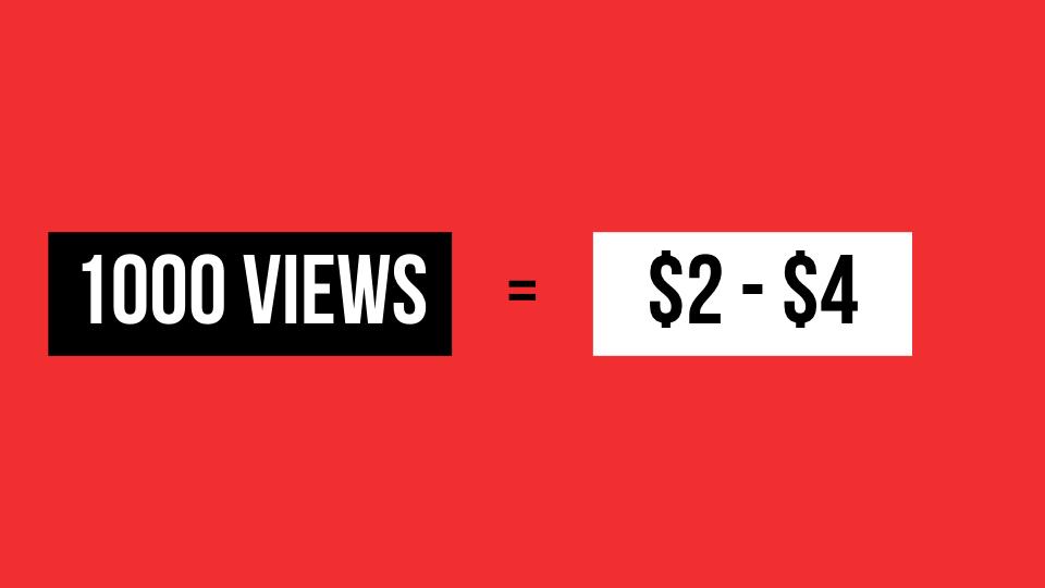 Заработать на чужих видео в Ютуб