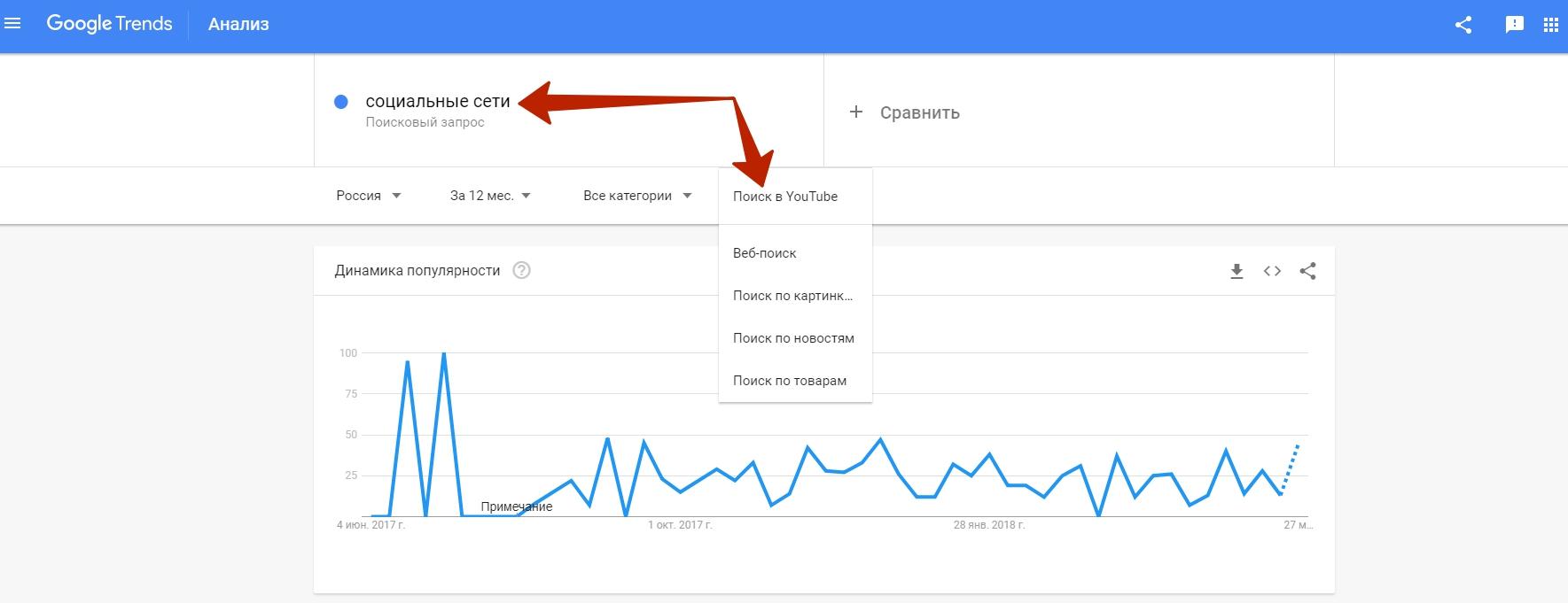 Инструменты поисковой оптимизации YouTube