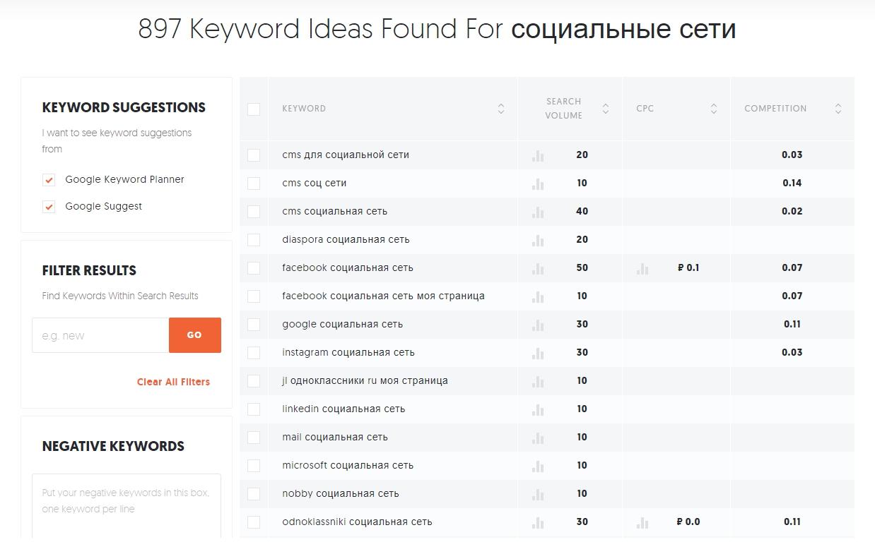 Инструменты поисковой оптимизации в Ютуб