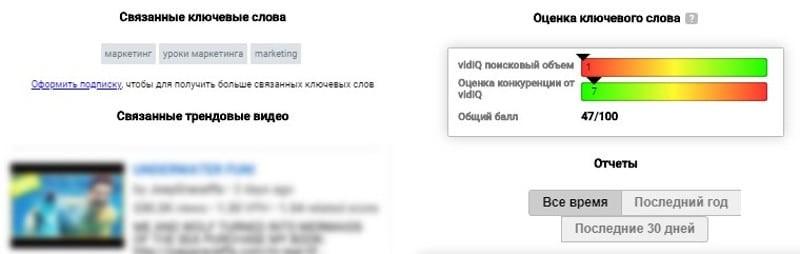 Поисковая оптимизация видео Ютуб