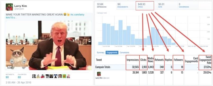 Реклама в социальных сетях - в Твиттере и Фэйсбуке