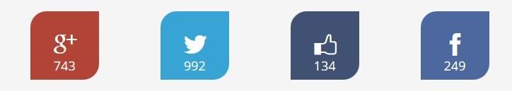 Вирусный контент в социальных сетях