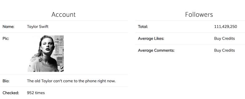 Маркетинг в Инстаграм - как выбрать блогера