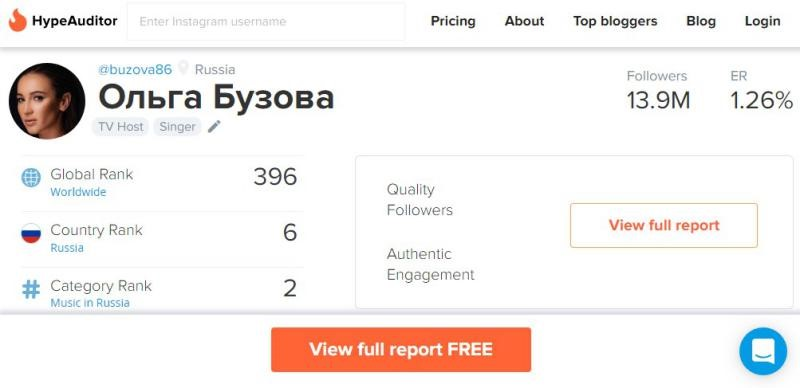 Маркетинг в Инстаграм - выбор блогера