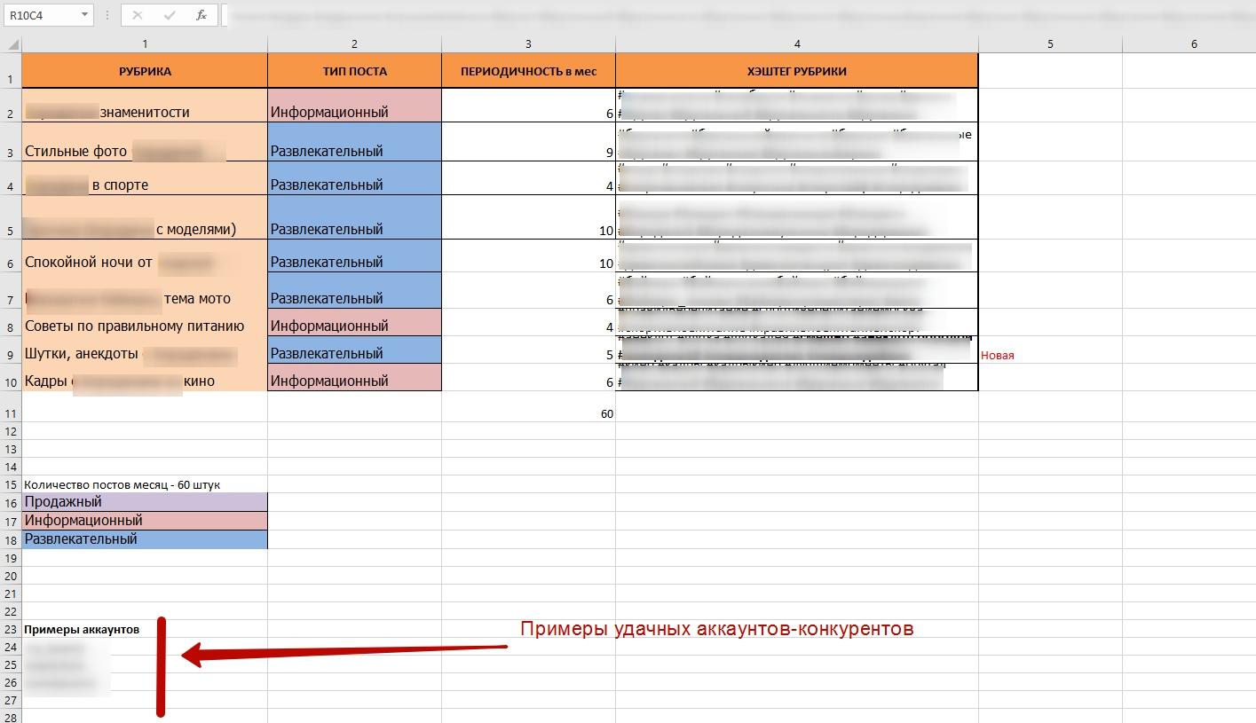 Контент-план для SMM